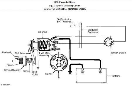 2000 Gmc Sierra 2500 Transfer Case Wiring Diagram, 2000