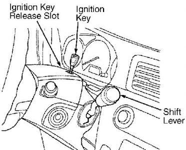 2000 Honda Passport Ignition Key Stuck in Ignition Switch