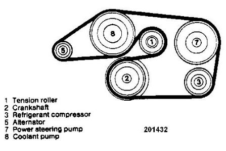 Drive Belt Diagram for Merc 1987 260E: I Am Installing a