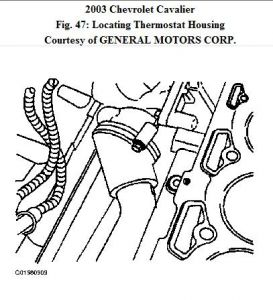 2002 Chevy Cavalier Engine Diagram. 2002. Free Download
