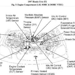 1997 Honda Civic Ex Fuse Box Diagram Kenwood Ddx419 Wiring Bad Acceleration My Doesn T Accelerate When I Http Www 2carpros Com Forum Automotive Pictures 576 97 1