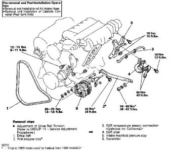 Removing Alternator From Car: My Wife Has a 1993