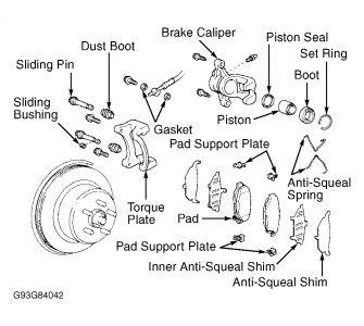 1995 Lexus SC 400 Special Tool?: Brakes Problem 1995 Lexus