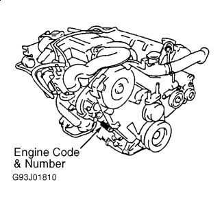 1994 Mazda 626 How and Where Can I Find the Engine Number?