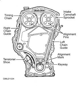 1997 Pontiac Grand Am Timming Chain: Engine Mechanical