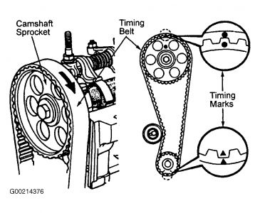 Marks on Timing Cam and Pulley: Four Cylinder Two Wheel