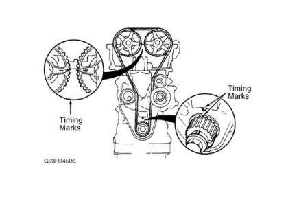 1999 Mazda 626 Camshaft Marks: Engine Mechanical Problem
