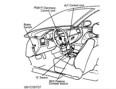 1992 Honda Accord Tcm: Transmission Problem 1992 Honda