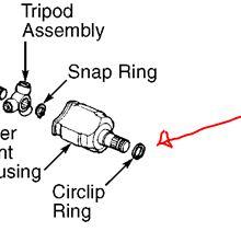 2001 Mazda Protege Passenger Half Shaft Removel?: Drive