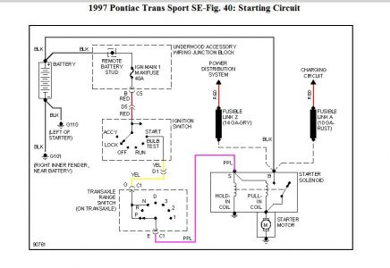 1997 Pontiac Transport I Need a Starter Wiring Diagram