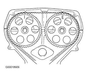 2003 Kia Rio Timing: Engine Mechanical Problem 2003 Kia