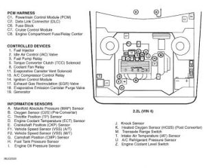 1997 Chevy Cavalier Cooling Fan Wiring Diagram  Somurich