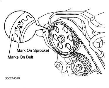 1998 Toyota Rav4: Engine Performance Problem 1998 Toyota