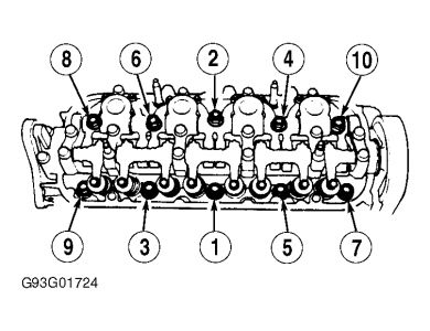 1996 Isuzu Oasis Cylinder Head: What Is Torque and