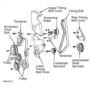 2014 Toyota Tundra Engine Diagram 2014 Chevy Impala Engine