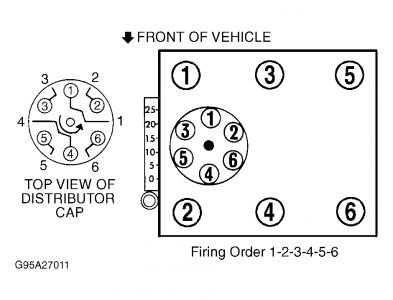 1997 Dodge Caravan Firing Order: My Van Come Up with a