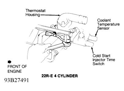 Location of Engine Coolant Temperature Sensor: Four