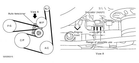 2002 Nissan Altima Belt Route: Engine Mechanical Problem