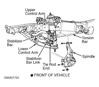 Ford Explorer Front Axle Diagram Pictures to Pin on