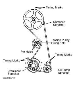 1994 Mitsubishi Galant Timing Belt: Engine Mechanical