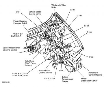 1999 Plymouth Voyager Alternator Wiring Diagram • Wiring