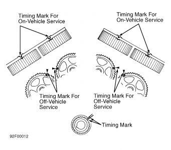 1996 Other Mitsubishi Models Timing Belt Setting: Im in