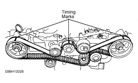2000 Subaru Outback L Timming Belt Marks: Where Are the