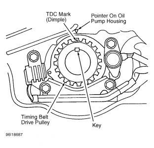 1996 Honda Odyssey Valve Timing Marks: Engine Mechanical