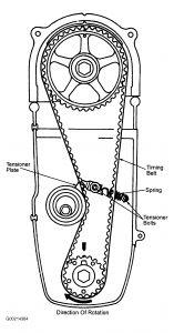 1996 Suzuki Sidekick No Power When Timing Set Correctly