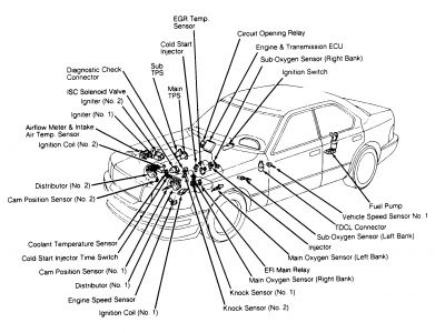Lexus Ls400 Engine Diagram, Lexus, Free Engine Image For