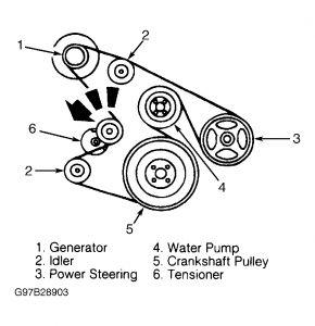 2000 Ford F150 Alternator: Electrical Problem 2000 Ford