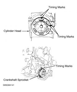 1995 Mazda MX3 Alinement of Crankshaft: Where Are the Cam