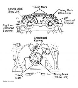 Timing Chain Marks: Engine Mechanical Problem 4 Cyl Front