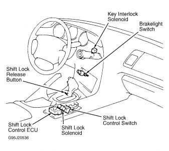 1995 Toyota Corolla Parking Brake?: Brakes Problem 1995