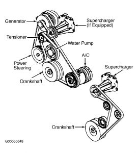 03 Buick Rendezvous Belt Diagram, 03, Free Engine Image