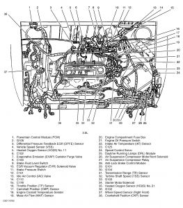 1996 Ford Windstar Gl 3 8 Fuse Box Diagram Wiring Diagram