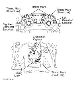 Service manual [How To Set Timing Marks On A 1993