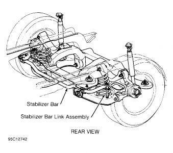 1996 Ford Thunderbird Shock or Strutt: Suspension Problem