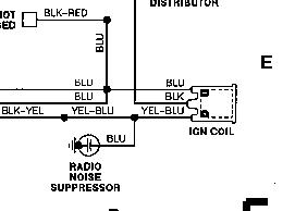 1992 Isuzu Rodeo Question COIL WIRING: Electrical Problem