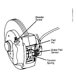 1991 Mercedes Benz 300sl: Brakes Problem 1991 Mercedes