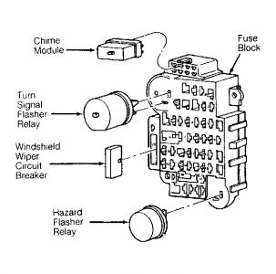 92 Mustang Gt Fuse Box Diagram 1969 Mustang Fuse Block