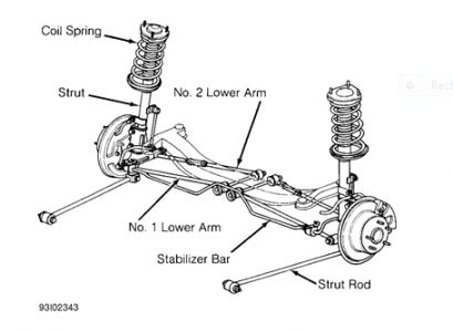 Saturn Ion Rear Suspension Diagram Jeep Compass Rear