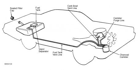 2000 Lexus GS 300 Charcoal Canister: How Do I Install a