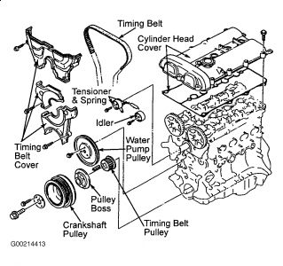 Service manual [1999 Mazda Mx 5 Timing Chain Repair Manual