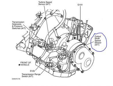 1998 Dodge Stratus: Transmission Problem 1998 Dodge