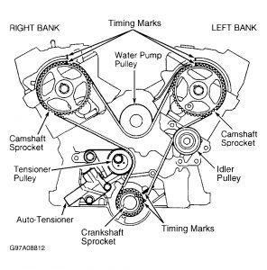1999 Mitsubishi Montero Timing Belt: Engine Performance