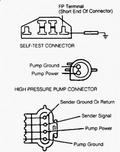 ford f fuel pump wiring diagram wiring diagram 1992 honda prelude fuel pump wiring diagram schematics and