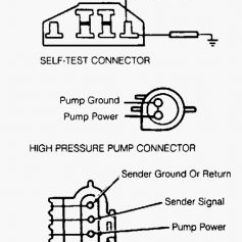 1990 Ford Fuel System Diagram Teeth With Wisdom 92 F150 1 Artatec Automobile De 1992 Pump Is Pumping In Each Tank Rh 2carpros Com Wiring