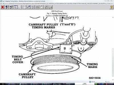 1993 Ford Escort Help: Hi I Have a Ford Escort 1.8 16 V