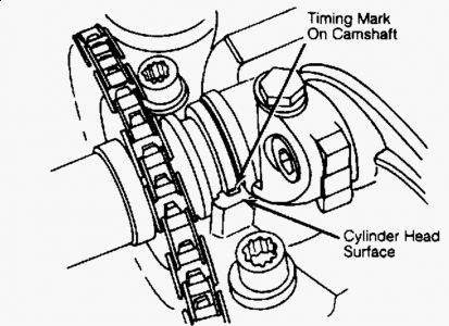 1987 Mercedes Benz 190e Timing Alignment Marks: Engine
